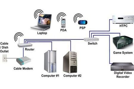 Picture for category Devices & Networking
